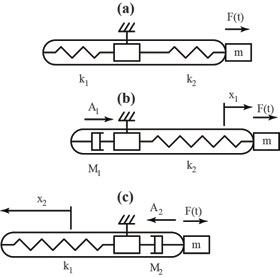 Attuatore comprendente una coppia di elementi elicoidali in una Lega a memoria di forma