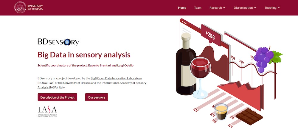 BDSensory: Big Data in sensory analysis
