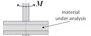 Studio dei comportamenti reologici di materiali innovativi e modellistica dei fattori principali nella composizione dei materiali che ne determinano il comportamento fisico