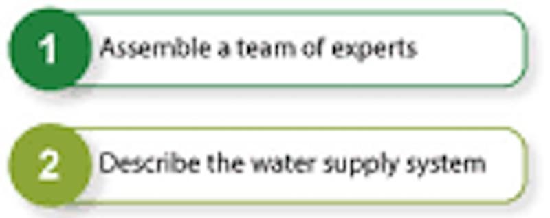 Valutazioni preliminari e supporto alla elaborazione di un piano di sicurezza delle acque