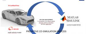 Modelli ed algoritmi di controllo del comportamento dinamico del veicolo da integrare in una VCU per Full Electric Vehicles